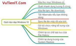 tang toc window 10 khong can phan men