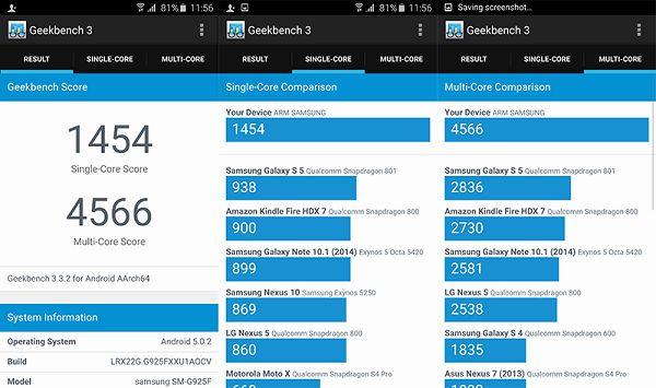 danh gia Galaxy S6 Edge