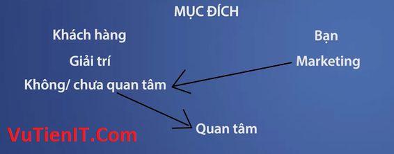 san pham ban chay tren facebook