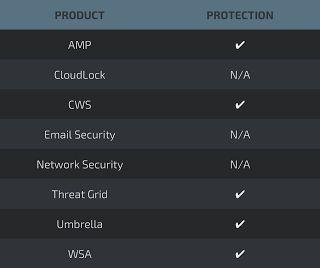 CCleaner chua ma doc Malware 7