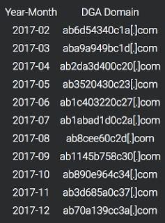 CCleaner phat tan ma doc Malware 6